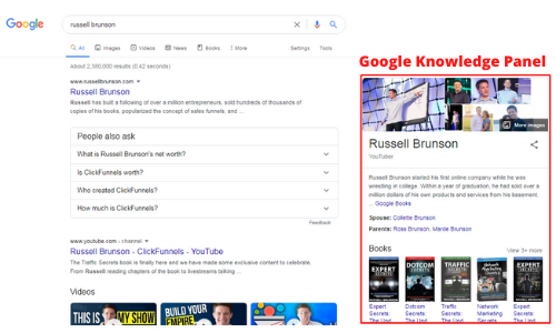 Google Knowledge Panel Service